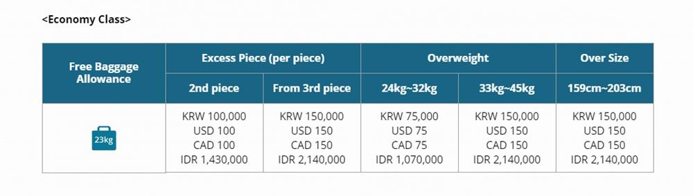 regarder e0f7c 72120 KOREAN AIR】KOREAN AIR ONLINE PROMO